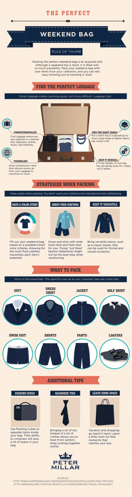 the-weekend-bag-infographic-600